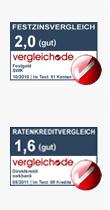 SWK Bank Testsieger auf Vergleich.de